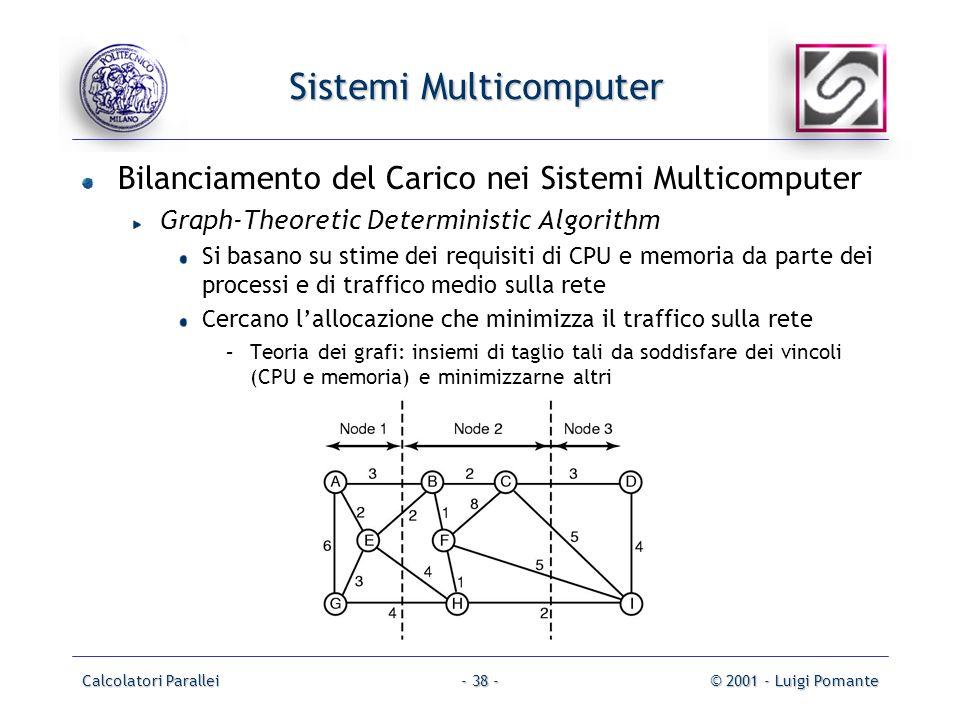 Calcolatori Parallei© 2001 - Luigi Pomante- 38 - Sistemi Multicomputer Bilanciamento del Carico nei Sistemi Multicomputer Graph-Theoretic Deterministic Algorithm Si basano su stime dei requisiti di CPU e memoria da parte dei processi e di traffico medio sulla rete Cercano lallocazione che minimizza il traffico sulla rete –Teoria dei grafi: insiemi di taglio tali da soddisfare dei vincoli (CPU e memoria) e minimizzarne altri