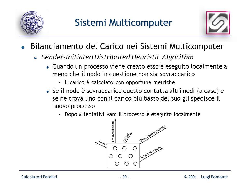 Calcolatori Parallei© 2001 - Luigi Pomante- 39 - Sistemi Multicomputer Bilanciamento del Carico nei Sistemi Multicomputer Sender-Initiated Distributed