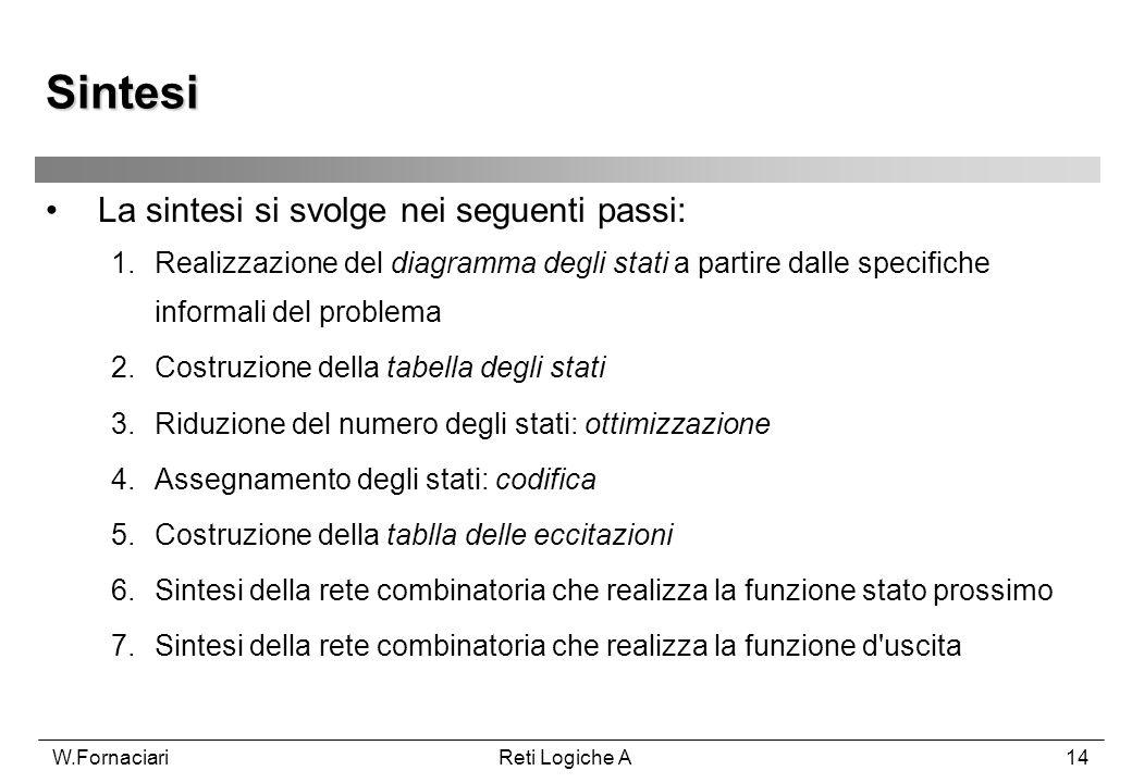 W.FornaciariReti Logiche A14 La sintesi si svolge nei seguenti passi: 1.Realizzazione del diagramma degli stati a partire dalle specifiche informali d