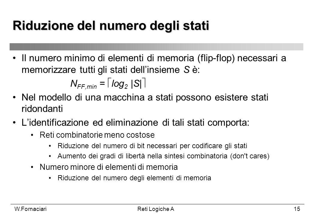 W.FornaciariReti Logiche A15 Il numero minimo di elementi di memoria (flip-flop) necessari a memorizzare tutti gli stati dellinsieme S è: N FF,min = l