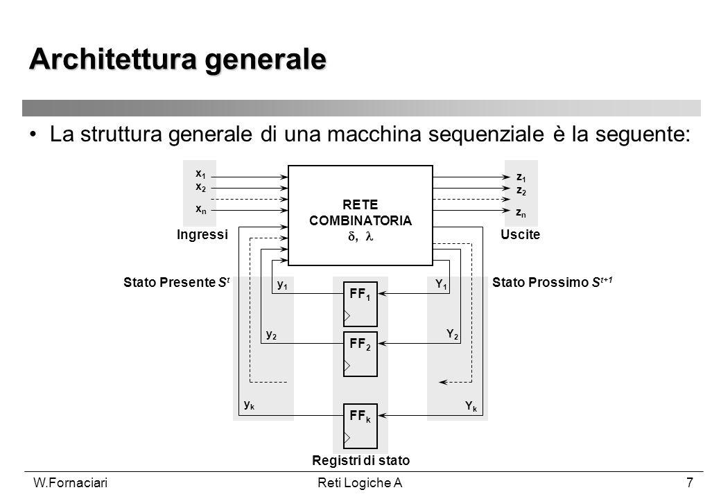 W.FornaciariReti Logiche A7 La struttura generale di una macchina sequenziale è la seguente: Architettura generale RETE COMBINATORIA, FF 1 FF 2 FF k x