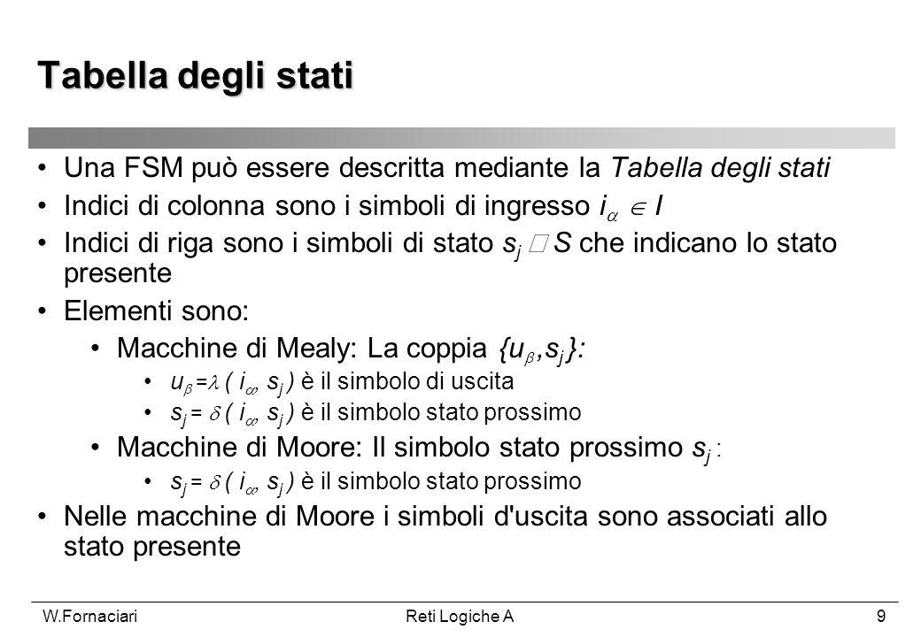 W.FornaciariReti Logiche A9 Una FSM può essere descritta mediante la Tabella degli stati Indici di colonna sono i simboli di ingresso i I Indici di ri