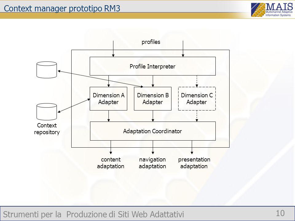 Strumenti per la Produzione di Siti Web Adattativi 10 Context manager prototipo RM3 Dimension A Adapter Dimension B Adapter Dimension C Adapter Adapta