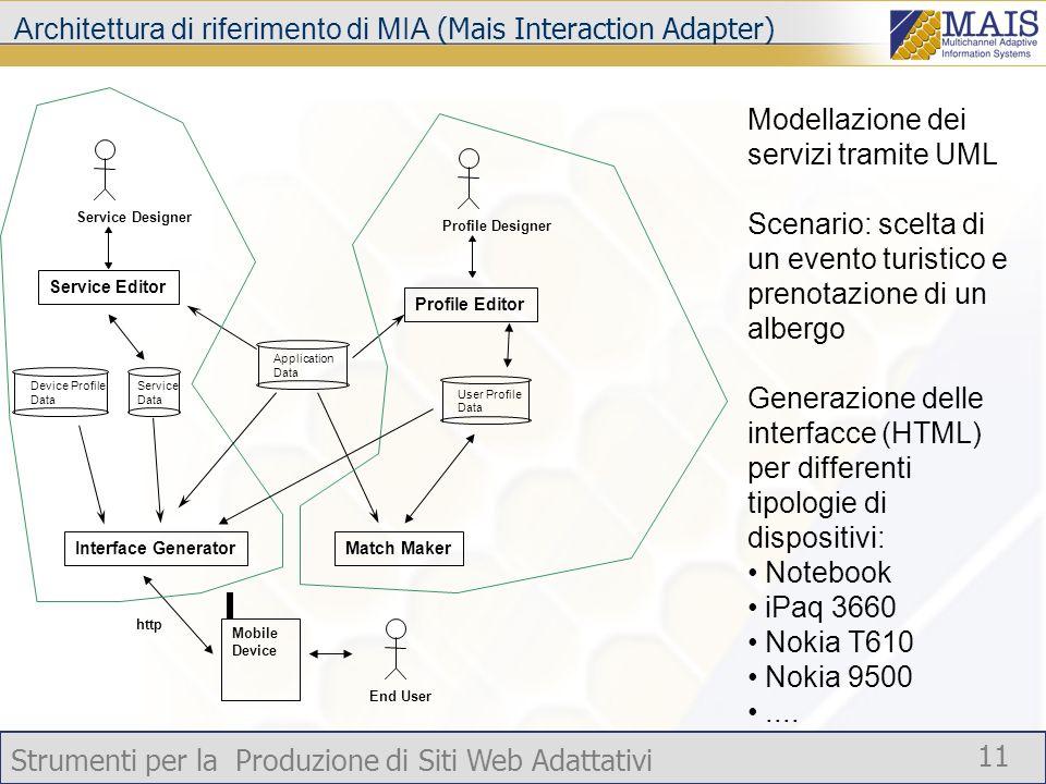 Strumenti per la Produzione di Siti Web Adattativi 11 Architettura di riferimento di MIA (Mais Interaction Adapter) Modellazione dei servizi tramite U