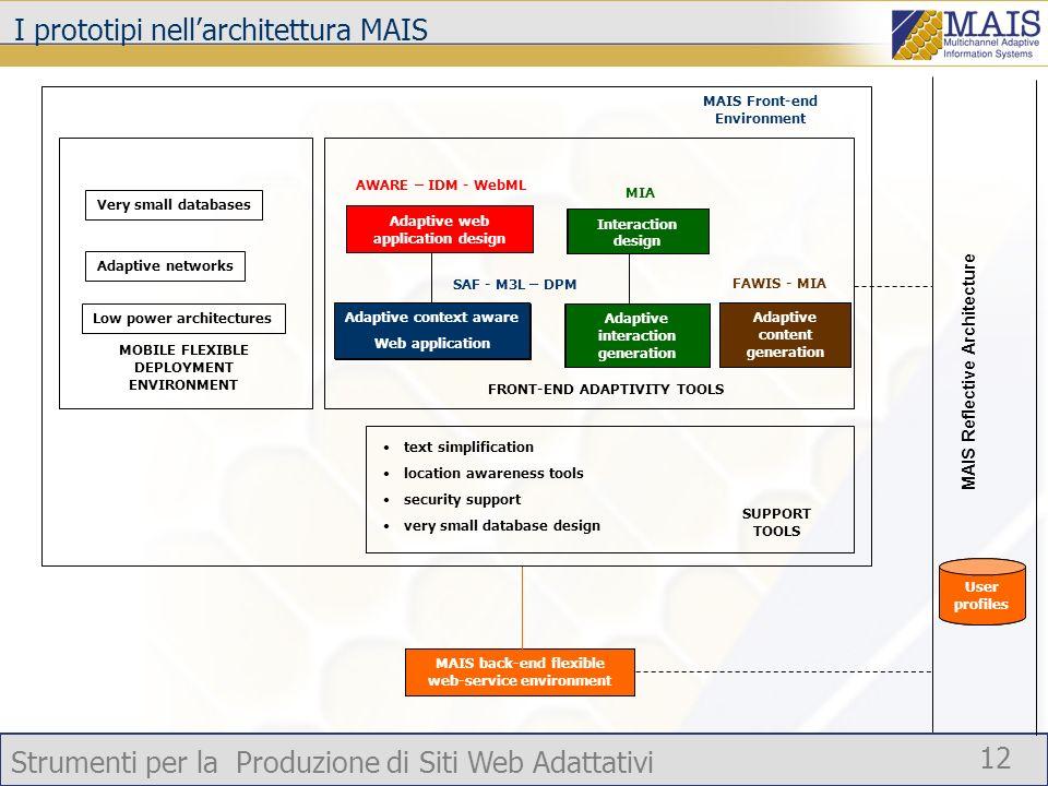 Strumenti per la Produzione di Siti Web Adattativi 12 MAIS Reflective Architecture MAIS Front-end Environment text simplification location awareness t