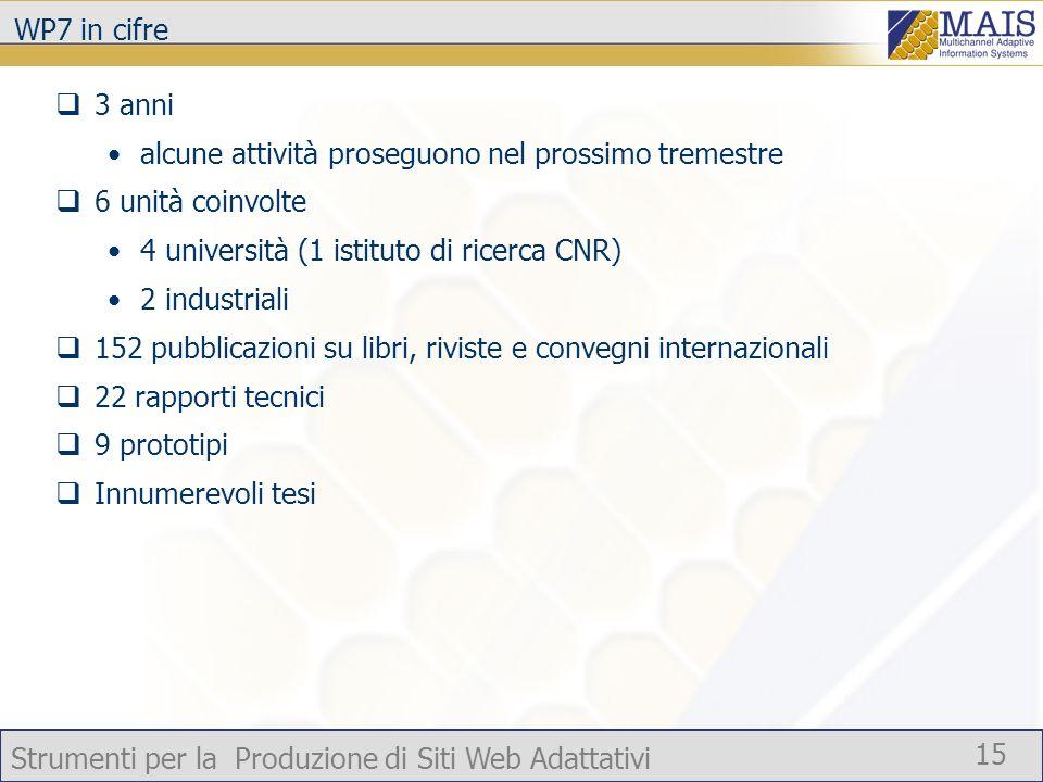 Strumenti per la Produzione di Siti Web Adattativi 15 WP7 in cifre 3 anni alcune attività proseguono nel prossimo tremestre 6 unità coinvolte 4 univer