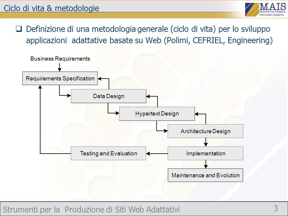 Strumenti per la Produzione di Siti Web Adattativi 3 Ciclo di vita & metodologie Definizione di una metodologia generale (ciclo di vita) per lo svilup