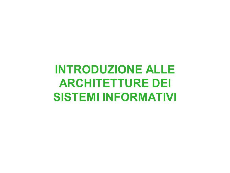 INTRODUZIONE ALLE ARCHITETTURE DEI SISTEMI INFORMATIVI