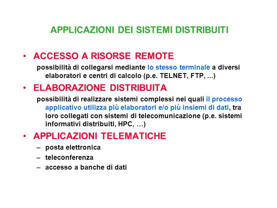LE TELECOMUNICAZIONI AZIENDALI 1° FASE (< ANNI 80) TELEFONO (POTS), TELEX, TRASMISSIONE DATI INDIPENDENTI SU RETI SEPARATE 2° FASE (ANNI 80 - 95) PROG