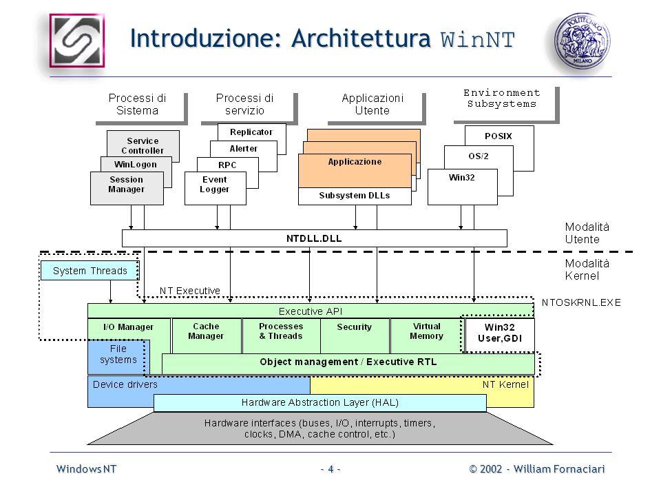 Windows NT© 2002 - William Fornaciari- 45 - Architettura : Environment Subsystems Le applicazioni utente non accedono direttamente ai servizi del sistema operativo, ma passano attraverso una o più libreria dinamica di sotto sistema Le DLL di sotto sistema traducono una funzione nel codice nellappropriata chiamata.
