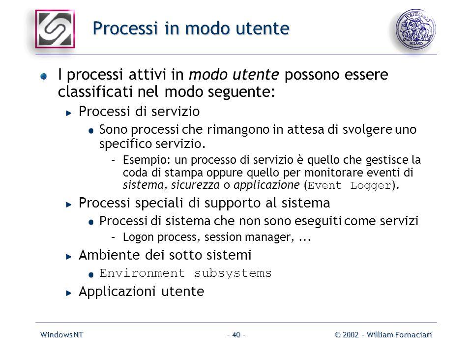 Windows NT© 2002 - William Fornaciari- 40 - Processi in modo utente I processi attivi in modo utente possono essere classificati nel modo seguente: Processi di servizio Sono processi che rimangono in attesa di svolgere uno specifico servizio.