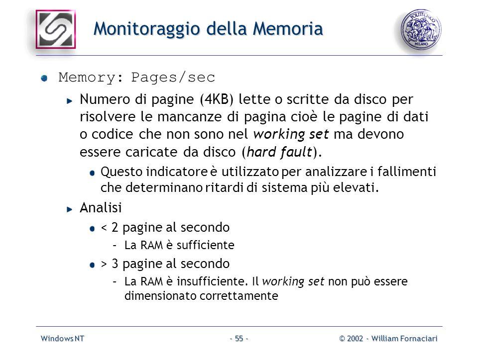 Windows NT© 2002 - William Fornaciari- 55 - Monitoraggio della Memoria Memory: Pages/sec Numero di pagine (4KB) lette o scritte da disco per risolvere le mancanze di pagina cioè le pagine di dati o codice che non sono nel working set ma devono essere caricate da disco (hard fault).