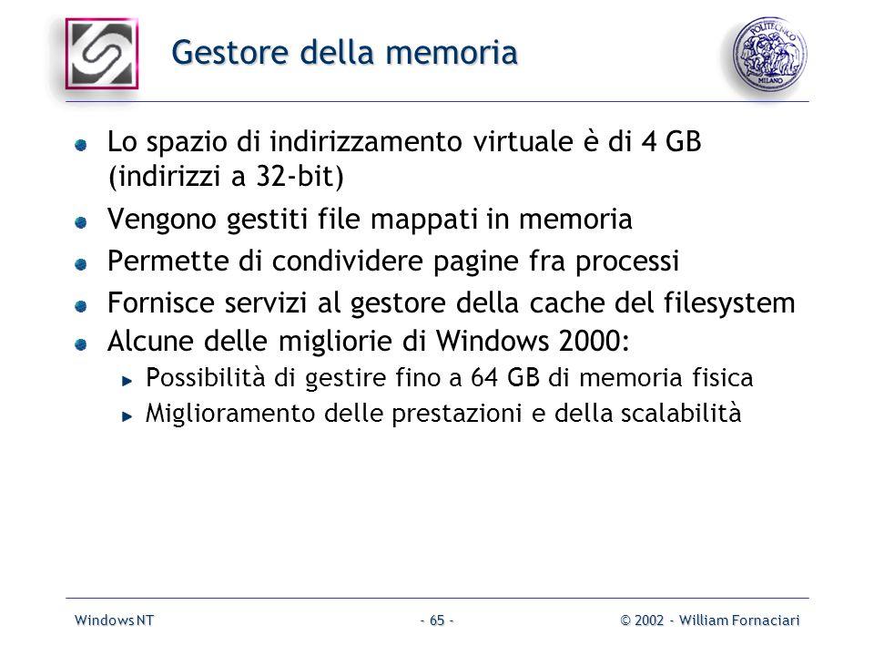 Windows NT© 2002 - William Fornaciari- 65 - Gestore della memoria Lo spazio di indirizzamento virtuale è di 4 GB (indirizzi a 32-bit) Vengono gestiti file mappati in memoria Permette di condividere pagine fra processi Fornisce servizi al gestore della cache del filesystem Alcune delle migliorie di Windows 2000: Possibilità di gestire fino a 64 GB di memoria fisica Miglioramento delle prestazioni e della scalabilità