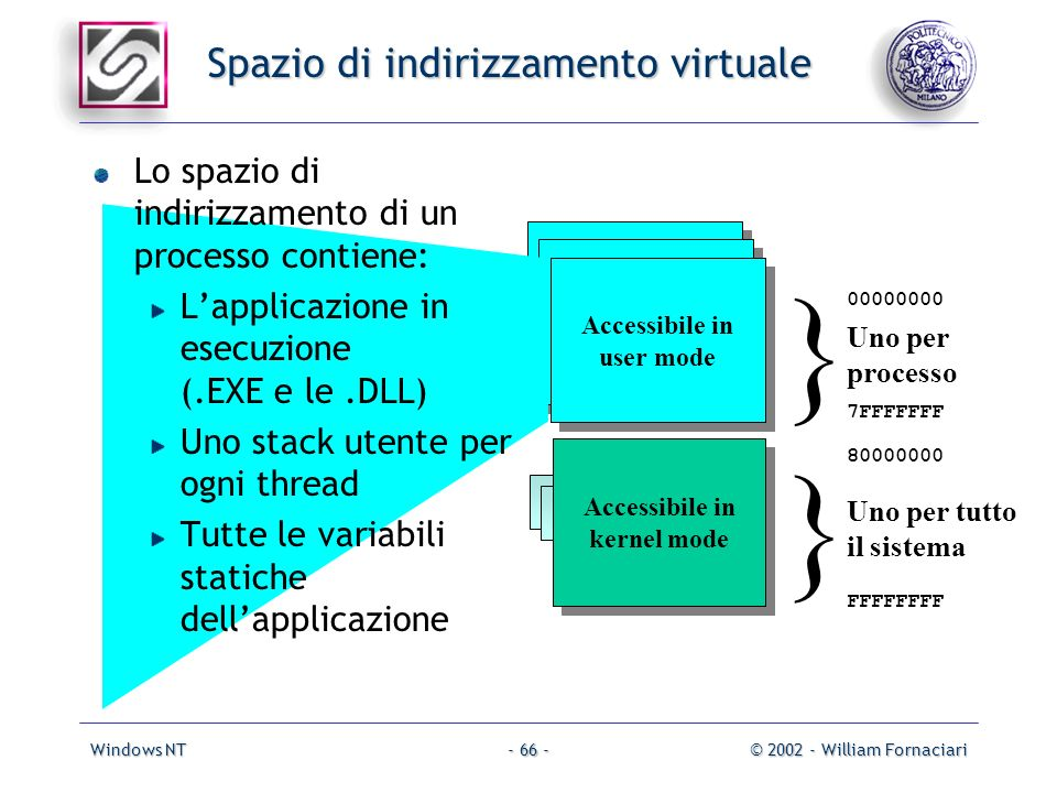 Windows NT© 2002 - William Fornaciari- 66 - Spazio di indirizzamento virtuale Accessibile in user mode Accessibile in kernel mode } } Uno per processo