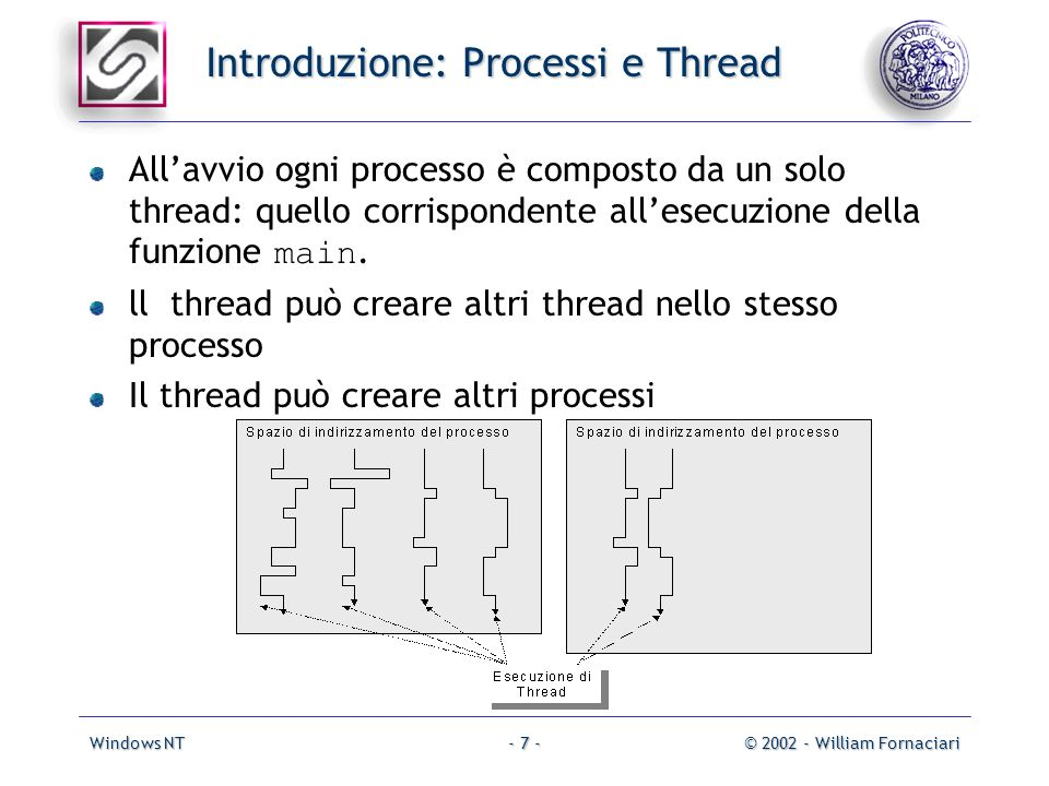 Windows NT© 2002 - William Fornaciari- 18 - Architettura: NT Executive Gestore degli oggetti Crea, gestisce e cancella gli oggetti e tipi di dati astratti utilizzati per rappresentare le risorse Processi, thread, sincronizzazione...