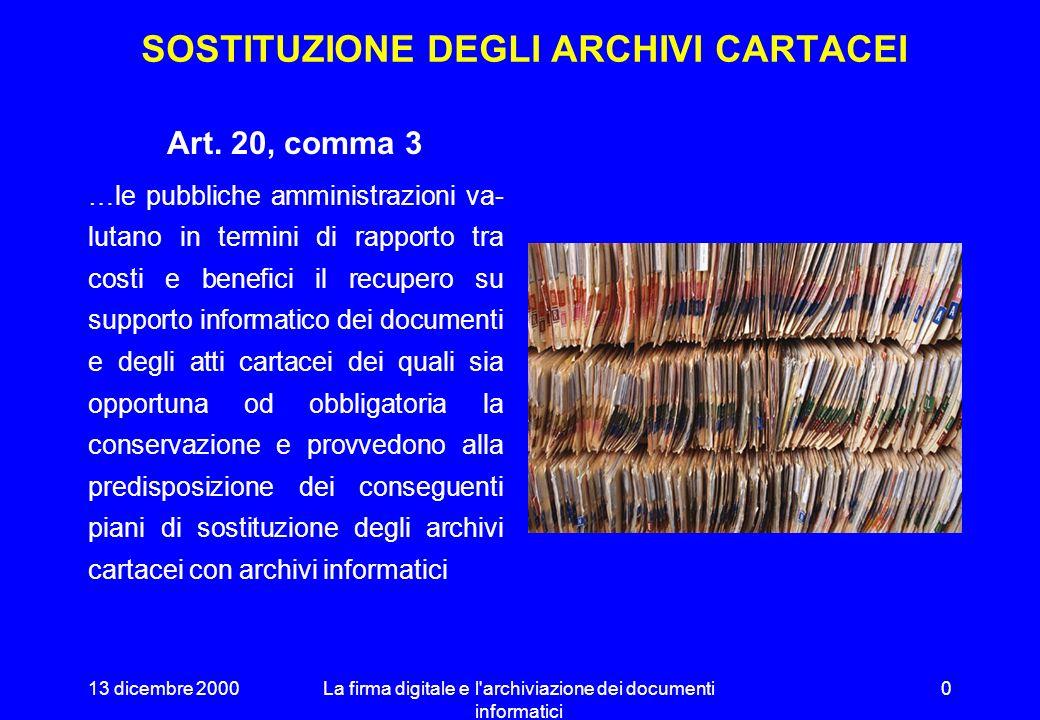 13 dicembre 2000La firma digitale e l archiviazione dei documenti informatici 20 ALGORITMO DI HASH INIZIALIZZA ACCUMULATORE FINE TESTO PRELEVA BLOCCO TRASFORMAZIONE n TRASFORMAZIONE 1 RESTITUISCI ACCUMULATORE NOSI