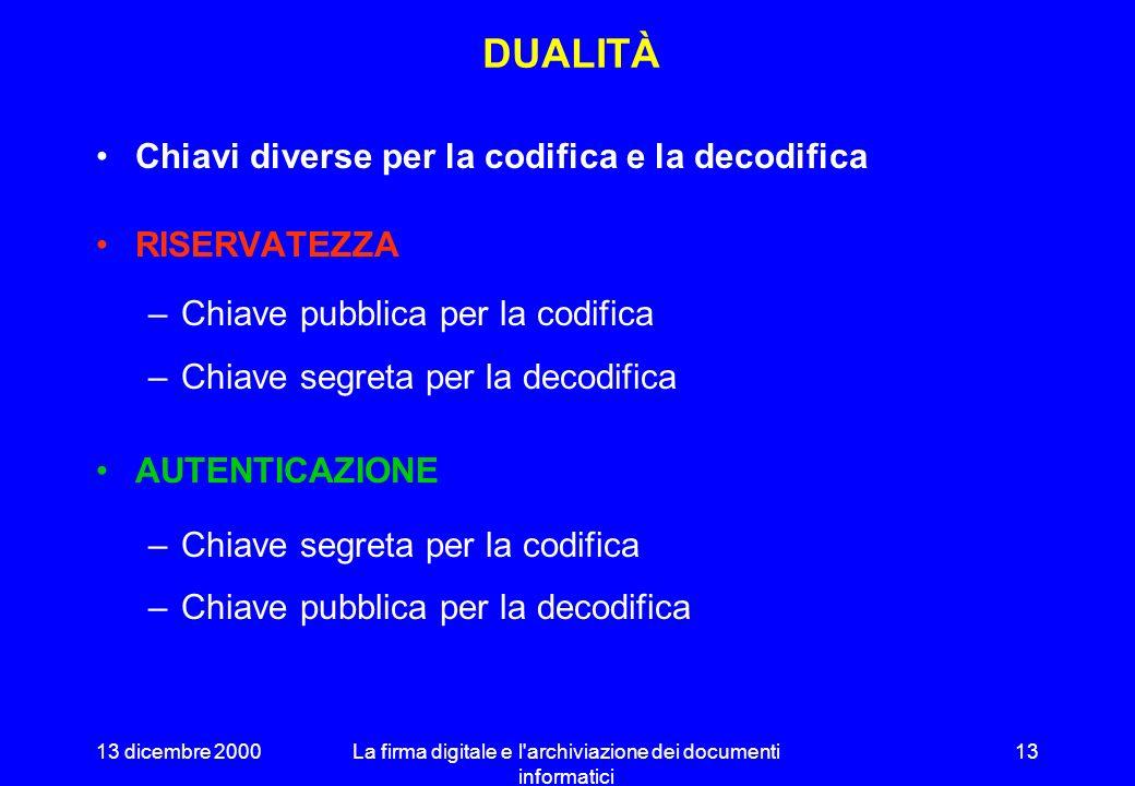 13 dicembre 2000La firma digitale e l'archiviazione dei documenti informatici 12 CRITTOGRAFIA A CHIAVE PUBBLICA Le chiavi sono una coppia inscindibile