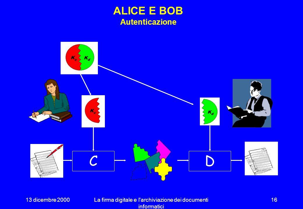 13 dicembre 2000La firma digitale e l archiviazione dei documenti informatici 15 ALICE BOB E CECILIA Riservatezza CD D