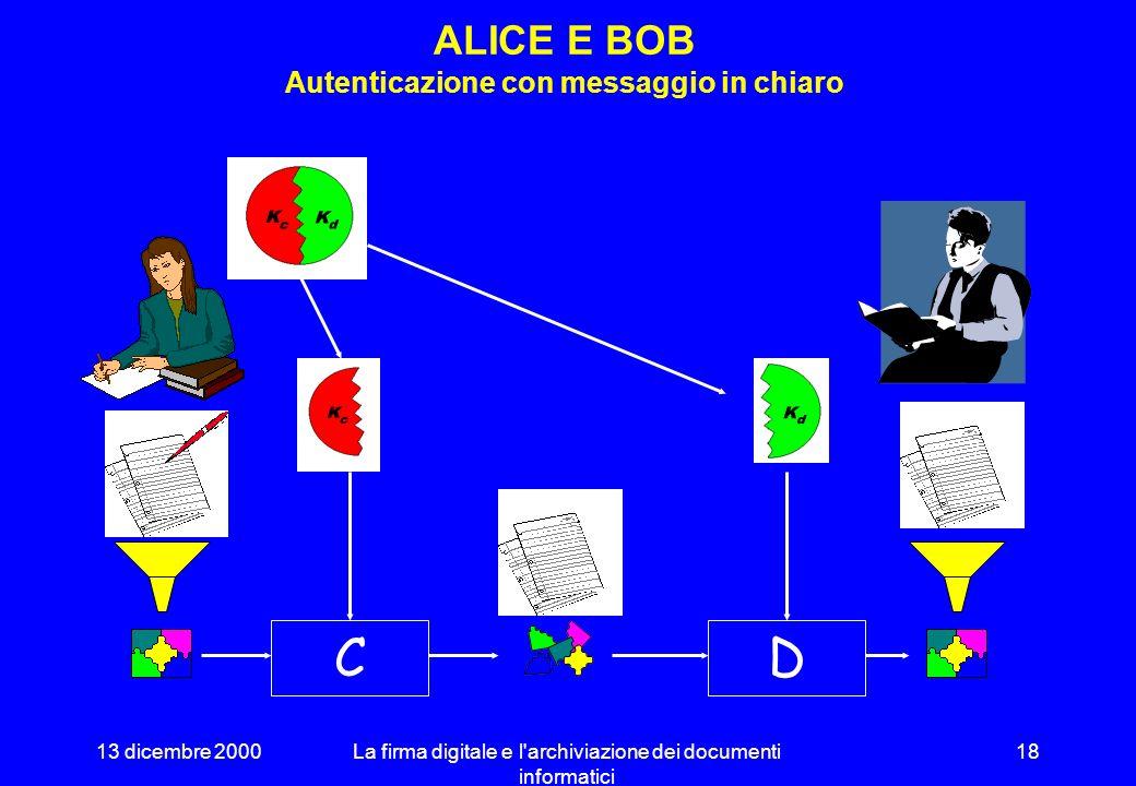 13 dicembre 2000La firma digitale e l'archiviazione dei documenti informatici 17 ALGORITMI DI FIRMA RAS (Rivest-Shamir-Adleman) –Basato sulla difficol