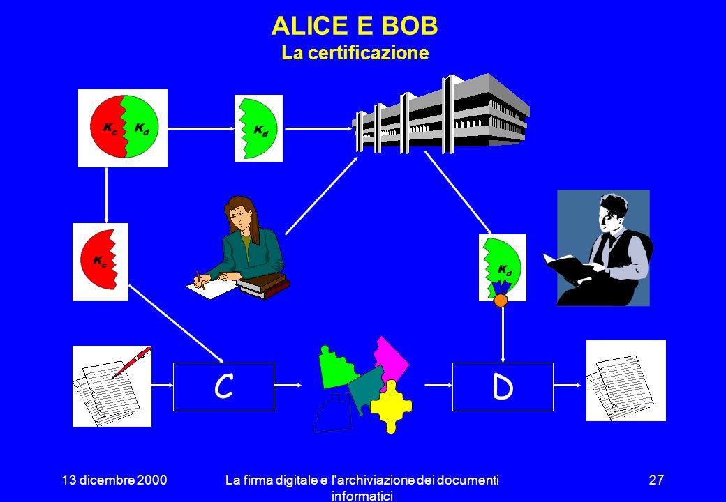 13 dicembre 2000La firma digitale e l'archiviazione dei documenti informatici 26 SOMMARIO Il quadro normativo di riferimento Crittografia e firma digi