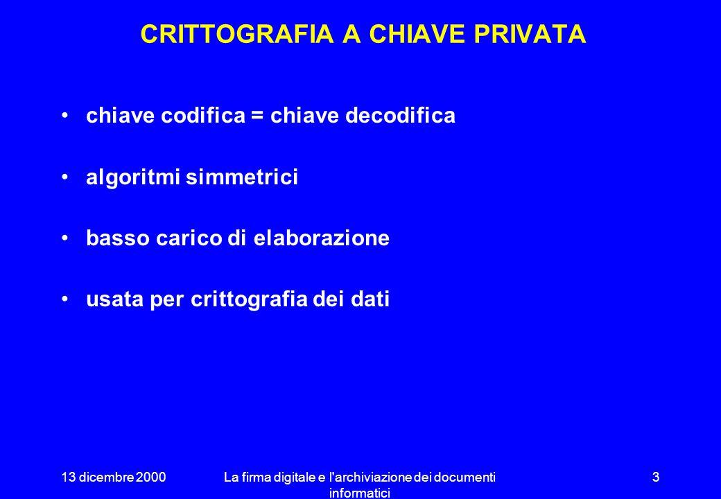 13 dicembre 2000La firma digitale e l'archiviazione dei documenti informatici 2 codifica CRITTOGRAFIA messaggio cifrato chiave codifica Chiave decodif