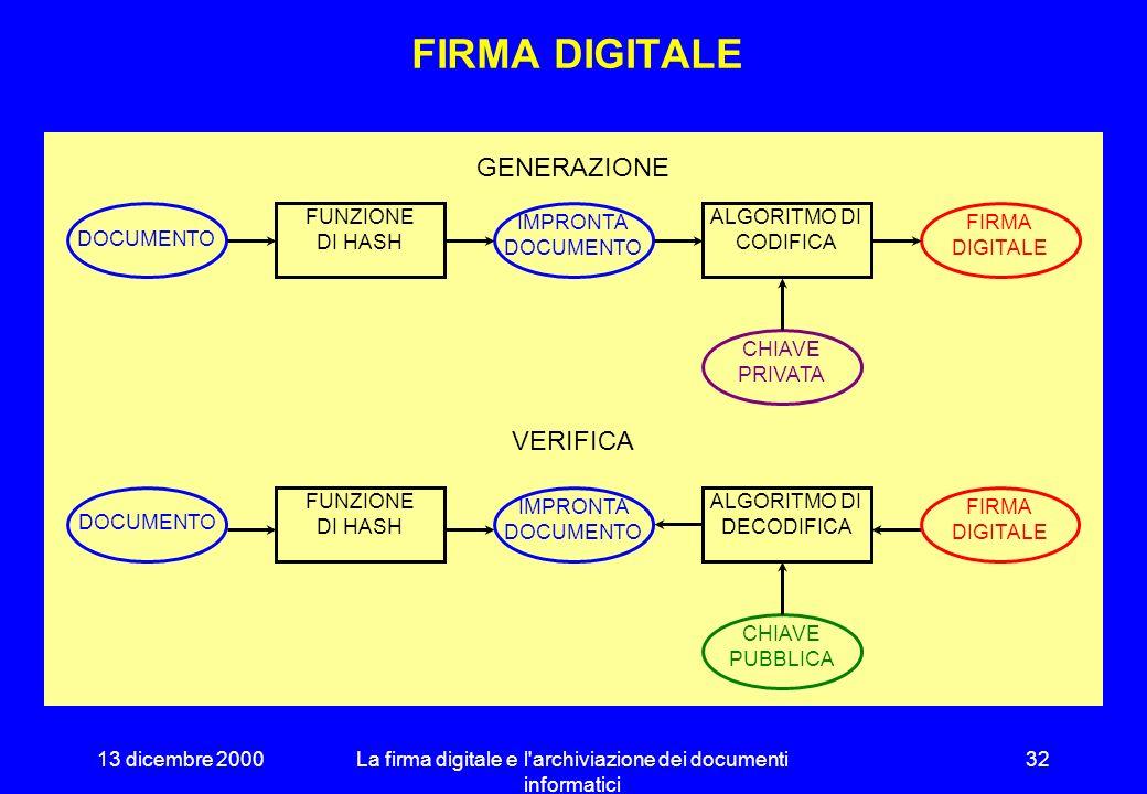 13 dicembre 2000La firma digitale e l'archiviazione dei documenti informatici 31 SOMMARIO Il quadro normativo di riferimento Crittografia e firma digi