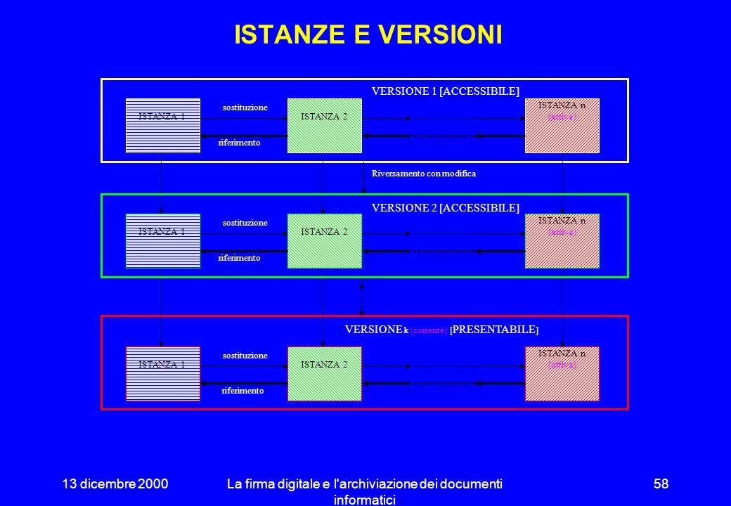 13 dicembre 2000La firma digitale e l'archiviazione dei documenti informatici 57 IL RIVERSAMENTO Diretto –Semplice copia della registrazione e del rel