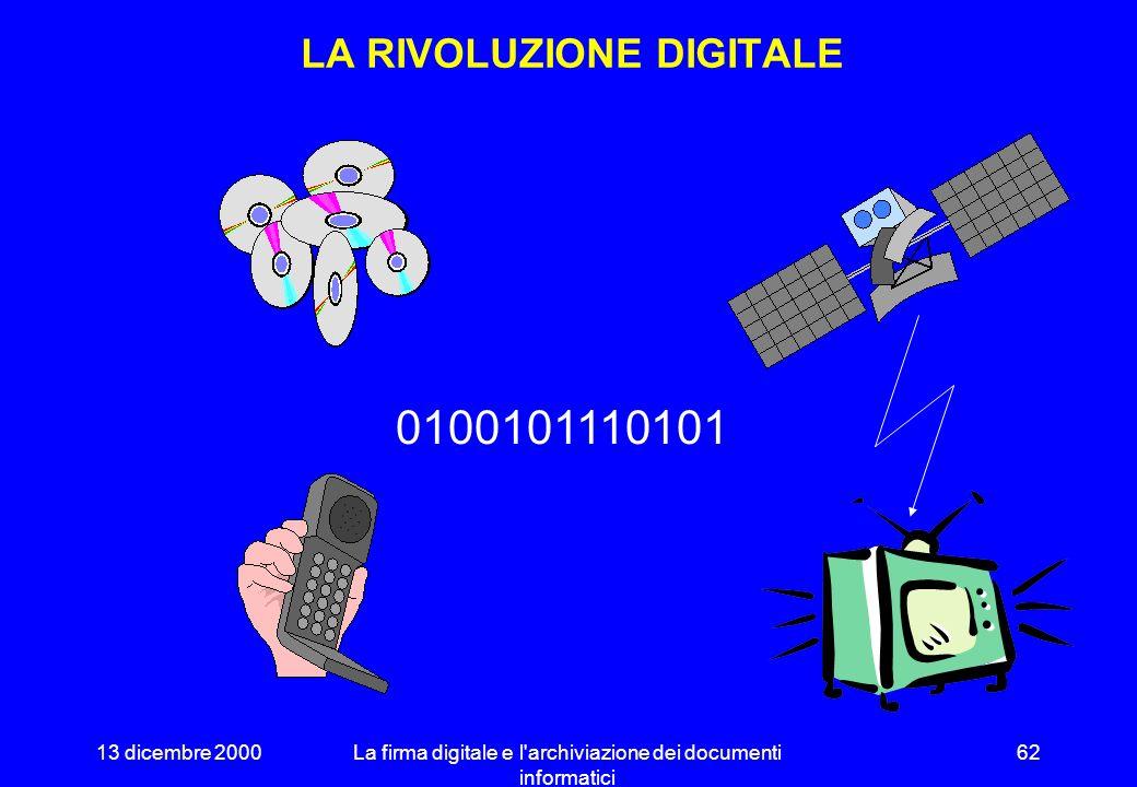 13 dicembre 2000La firma digitale e l archiviazione dei documenti informatici 61 IL SISTEMA ELEMENTARE UNITÁ CENTRALE UNITÁ CD-ROM SCANNER CRYPTO CARD UNITÁ CD-R STAMPANTE VIDEO HARD-DISK TAMPONE