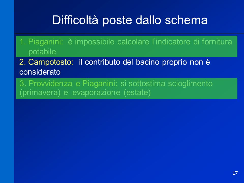 17 Difficoltà poste dallo schema 1. Piaganini: è impossibile calcolare lindicatore di fornitura potabile 2. Campotosto: il contributo del bacino propr