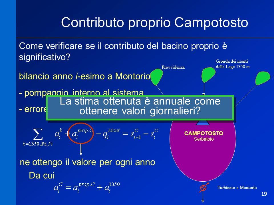 19 Contributo proprio Campotosto Gronda dei monti della Laga1350 m Provvidenza TurbinatoaMontorio CAMPOTOSTO Serbatoio Piaganini Come verificare se il