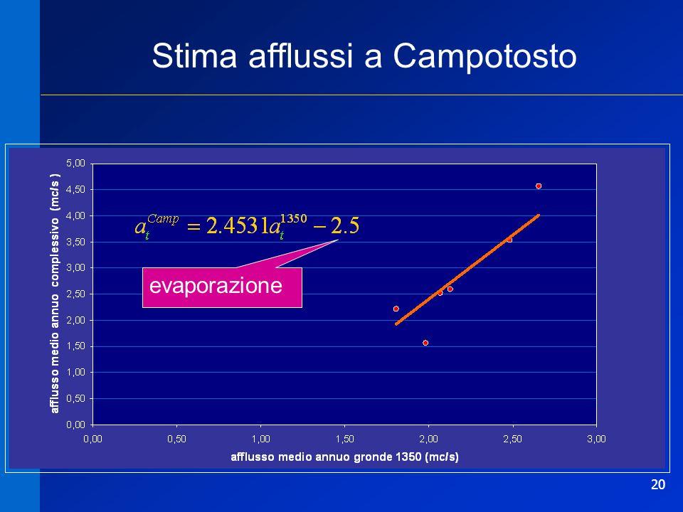 20 Stima afflussi a Campotosto evaporazione