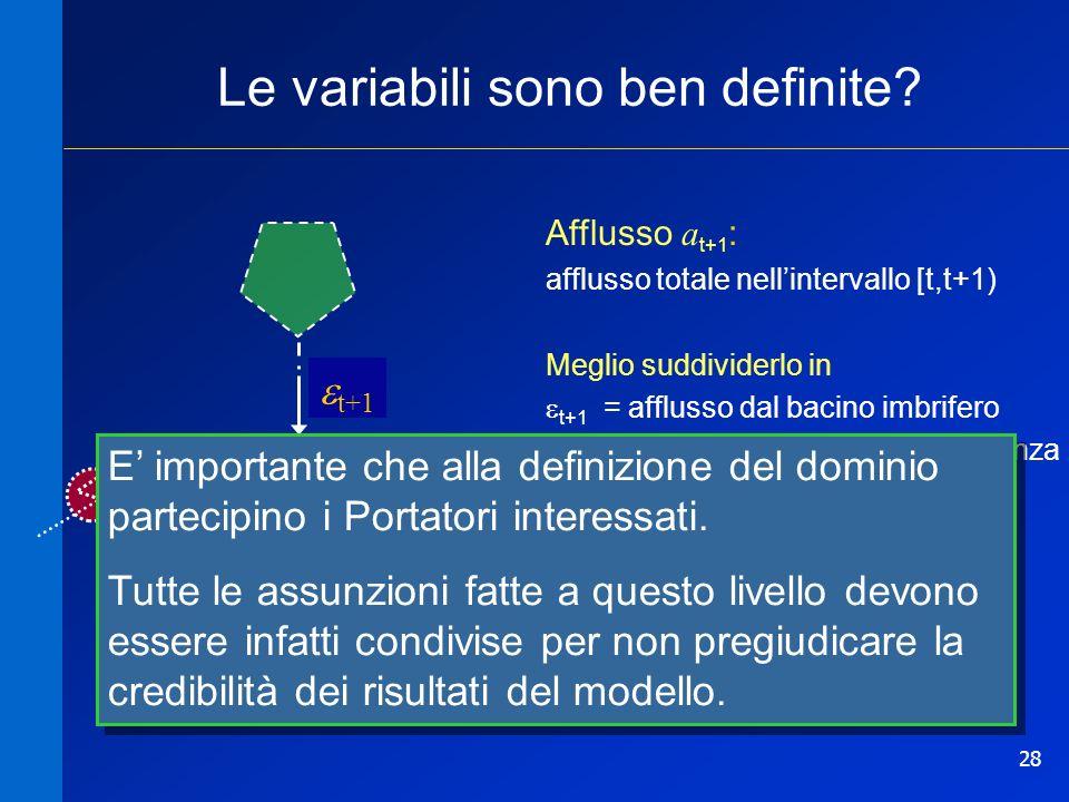 28 Le variabili sono ben definite? Afflusso a t+1 : afflusso totale nellintervallo [t,t+1) Meglio suddividerlo in t+1 = afflusso dal bacino imbrifero