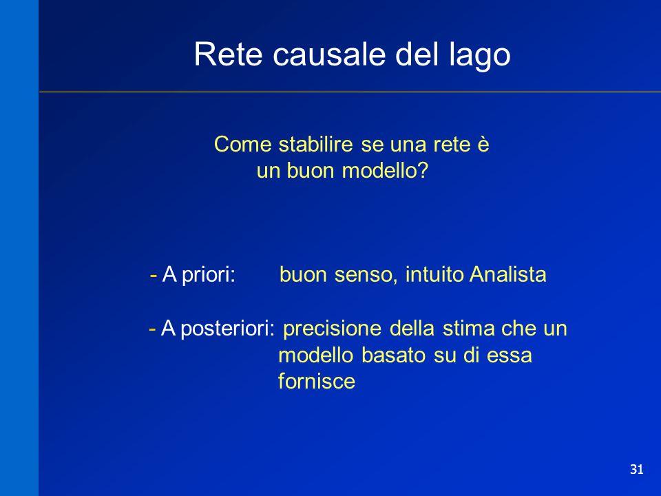 31 - A priori: buon senso, intuito Analista Rete causale del lago - A posteriori: precisione della stima che un modello basato su di essa fornisce Com