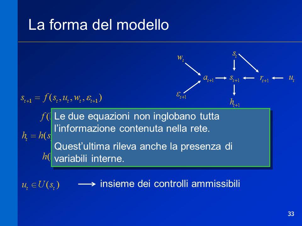 33 funzione di transizione di stato funzione di trasformazione duscita insieme dei controlli ammissibili La forma del modello Le due equazioni non ing