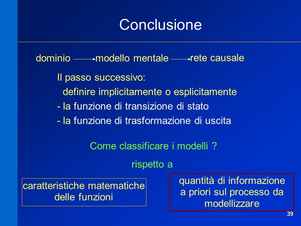 39 Conclusione dominiomodello mentale rete causale Il passo successivo: definire implicitamente o esplicitamente - la funzione di transizione di stato