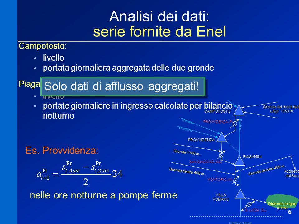 6 Analisi dei dati: serie fornite da Enel Campotosto: livello portata giornaliera aggregata delle due gronde Piaganini e Provvidenza: livello portate