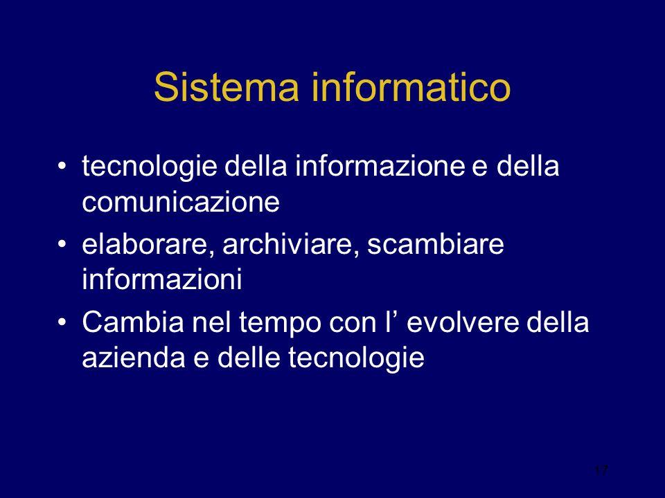 Sistema informatico tecnologie della informazione e della comunicazione elaborare, archiviare, scambiare informazioni Cambia nel tempo con l evolvere