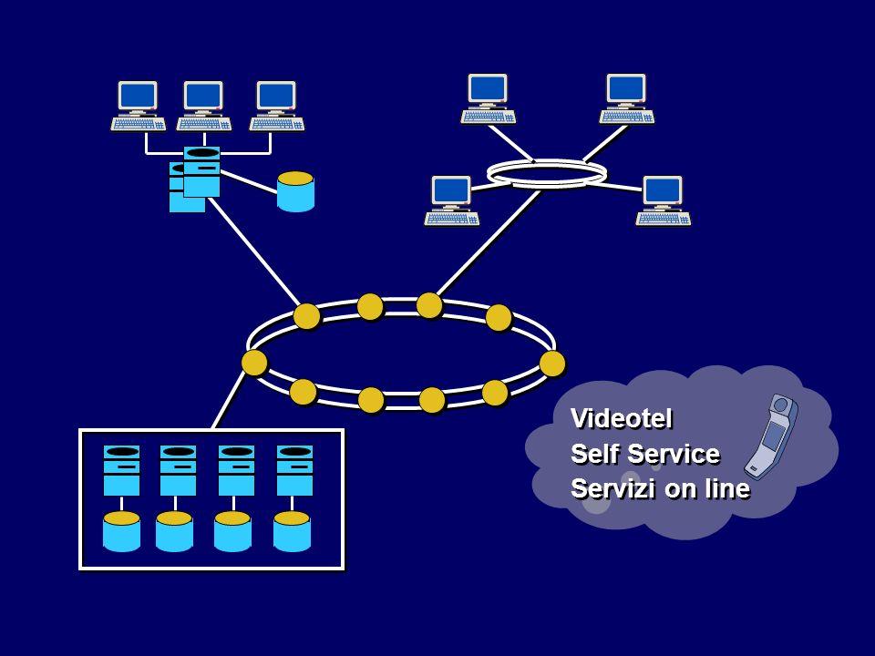 Videotel Self Service Servizi on line Videotel Self Service Servizi on line