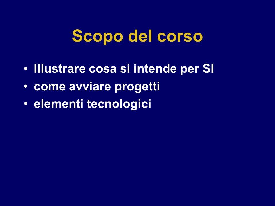 1985 1995 2005 Aumento del volume dei file Mobilità della forza lavoro Video interattivo Videoconferenza su desktop Video integrato Didattica a distanza Telerealtà Aziende virtuali