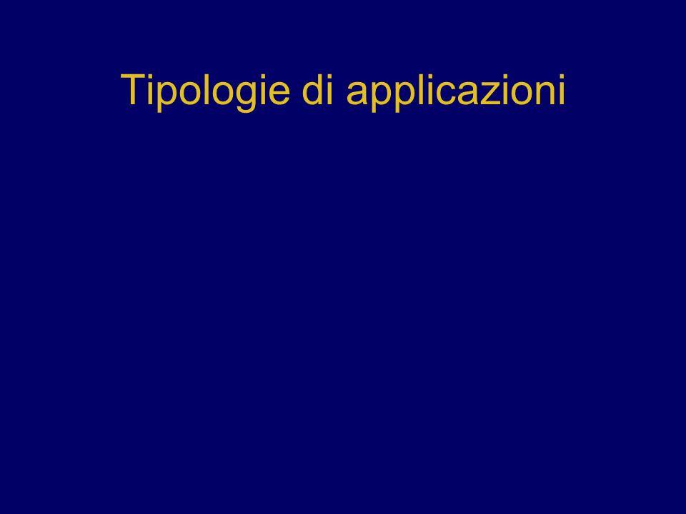Tipologie di applicazioni