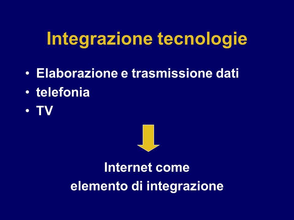 Integrazione tecnologie Elaborazione e trasmissione dati telefonia TV Internet come elemento di integrazione