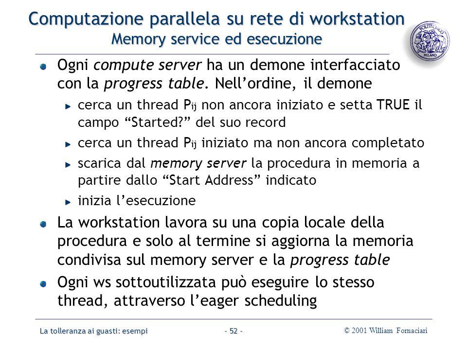 La tolleranza ai guasti: esempi© 2001 William Fornaciari- 52 - Computazione parallela su rete di workstation Memory service ed esecuzione Ogni compute