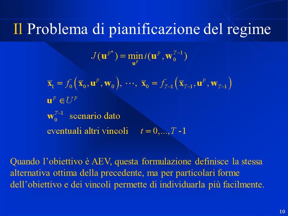 10 Il Problema di pianificazione del regime Quando lobiettivo è AEV, questa formulazione definisce la stessa alternativa ottima della precedente, ma per particolari forme dellobiettivo e dei vincoli permette di individuarla più facilmente.