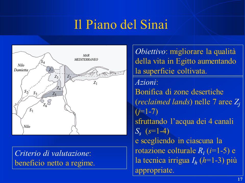 17 Il Piano del Sinai Obiettivo: migliorare la qualità della vita in Egitto aumentando la superficie coltivata.