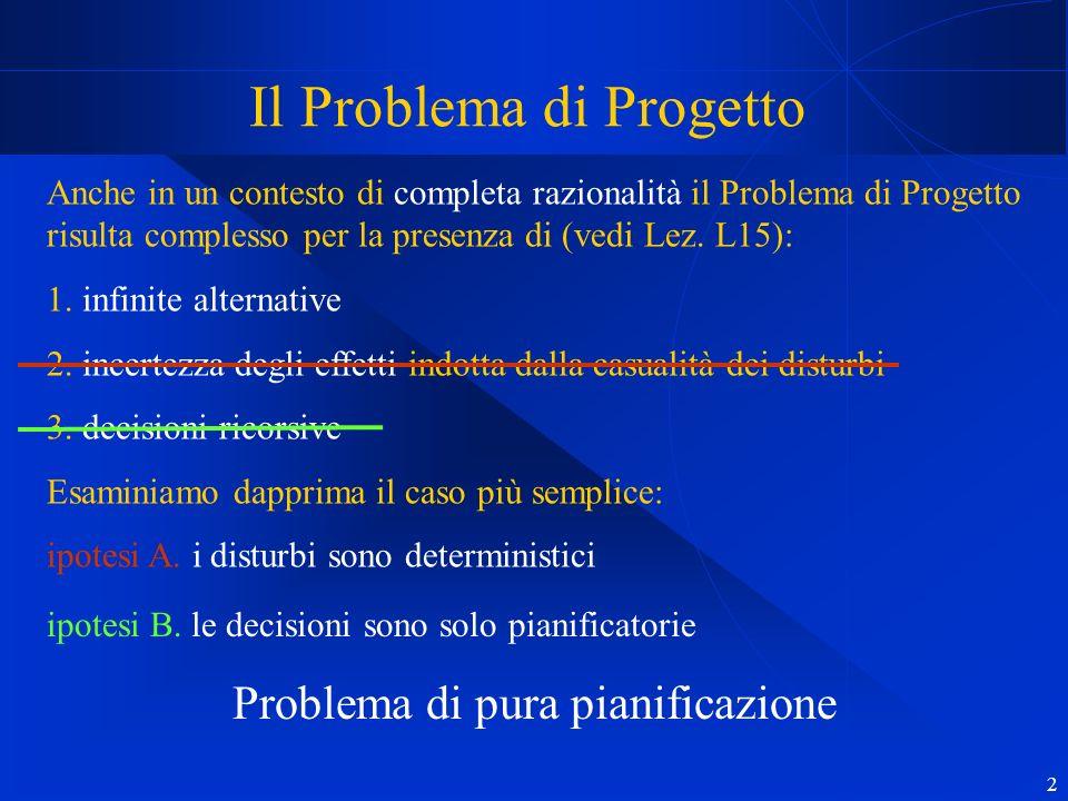 2 Il Problema di Progetto Anche in un contesto di completa razionalità il Problema di Progetto risulta complesso per la presenza di (vedi Lez.