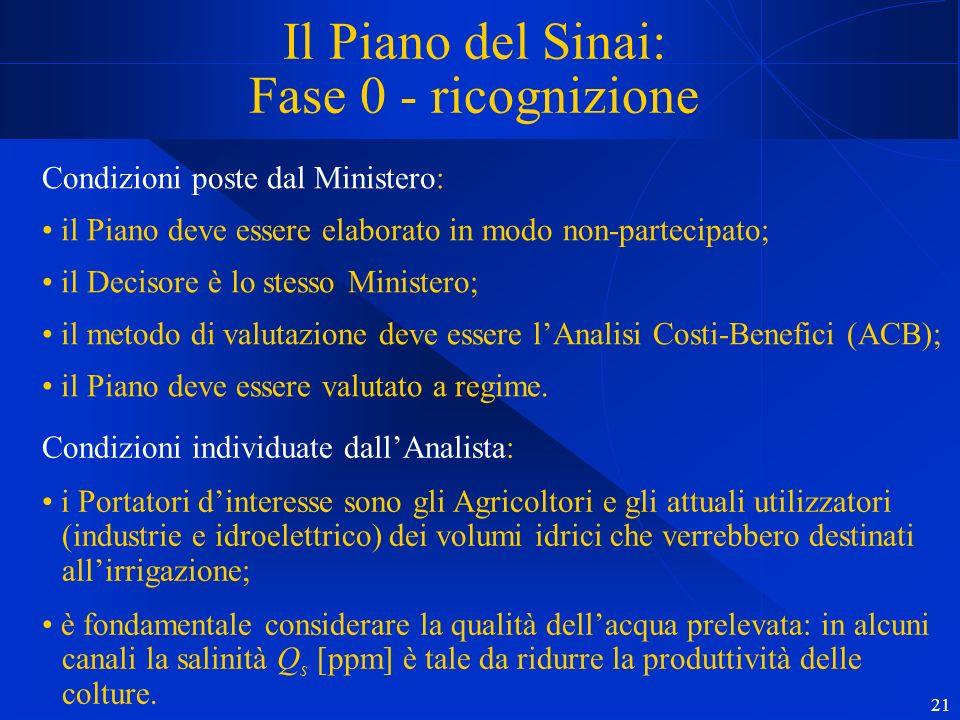 21 Il Piano del Sinai: Fase 0 - ricognizione Condizioni poste dal Ministero: il Piano deve essere elaborato in modo non-partecipato; il Decisore è lo stesso Ministero; il metodo di valutazione deve essere lAnalisi Costi-Benefici (ACB); il Piano deve essere valutato a regime.