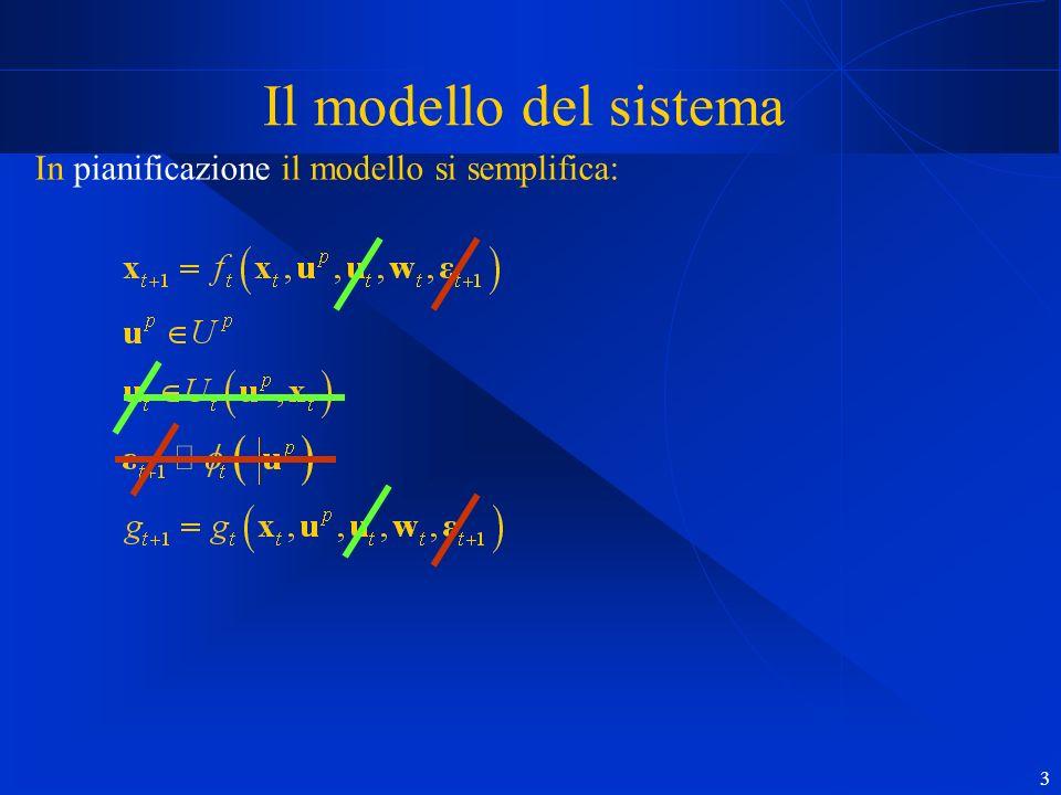 3 Il modello del sistema In pianificazione il modello si semplifica: