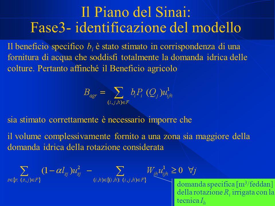 31 Il Piano del Sinai: Fase3- identificazione del modello Il beneficio specifico b i è stato stimato in corrispondenza di una fornitura di acqua che soddisfi totalmente la domanda idrica delle colture.