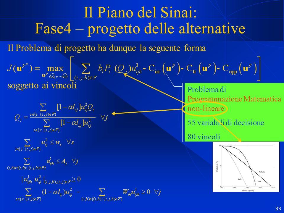 33 Il Piano del Sinai: Fase4 – progetto delle alternative Il Problema di progetto ha dunque la seguente forma soggetto ai vincoli Problema di Programmazione Matematica non-lineare 55 variabili di decisione 80 vincoli
