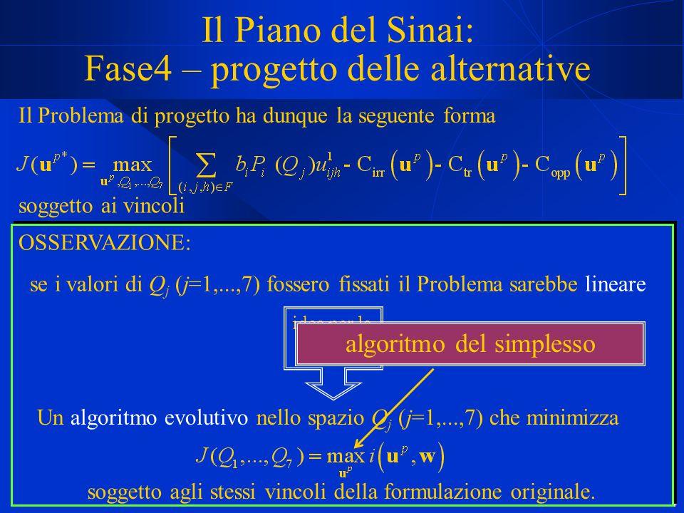 34 Il Piano del Sinai: Fase4 – progetto delle alternative Il Problema di progetto ha dunque la seguente forma soggetto ai vincoli OSSERVAZIONE: se i valori di Q j (j=1,...,7) fossero fissati il Problema sarebbe lineare OSSERVAZIONE: se i valori di Q j (j=1,...,7) fossero fissati il Problema sarebbe lineare idea per la soluzione Un algoritmo evolutivo nello spazio Q j (j=1,...,7) che minimizza soggetto agli stessi vincoli della formulazione originale.